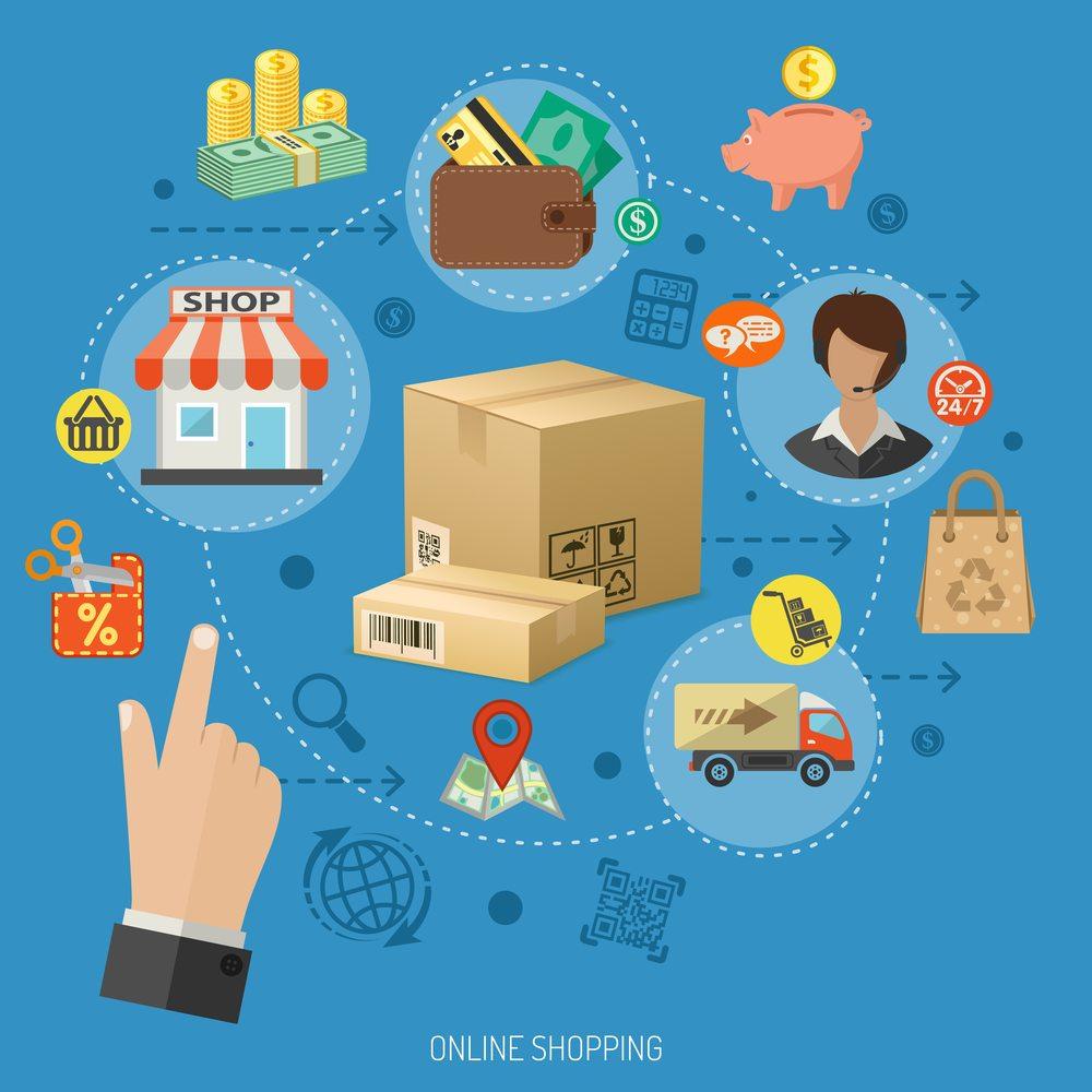 custos para montar loja virtual