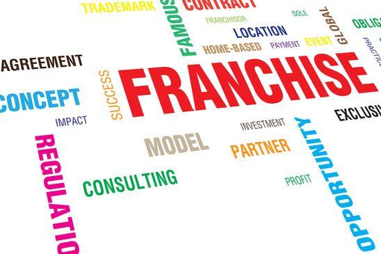 Franquia - Analise a Demanda