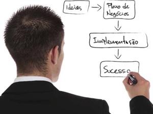Como encontrar o negócio certo para se tornar empresário