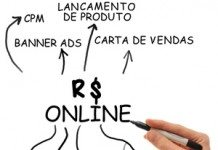 Ganhar Dinheiro na Internet – O Que Você Precisa Saber