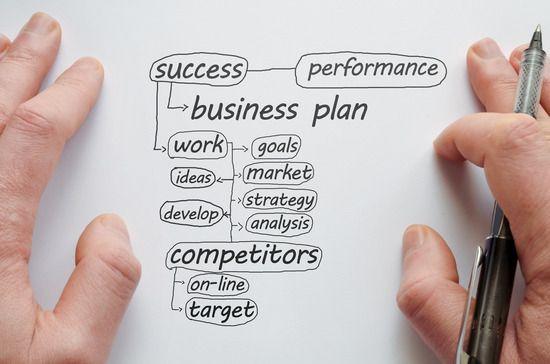 Planejamento Empresarial