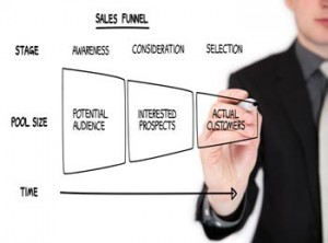 Como Vender um Produto ou Serviço