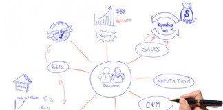 4 Etapas Para Obter Sucesso no Planejamento de Venda