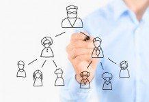 Marketing Multinível em 5 Passos