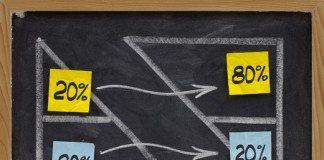 Como Aplicar o Princípio de Pareto no Seu Negócio