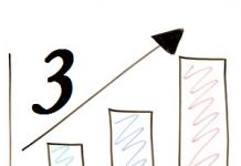 3 Maneiras Simples Para Aumentar Suas Vendas Rapidamente