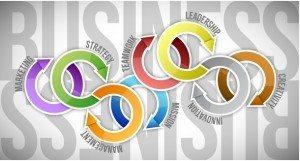 O Modelo de Negócio Através do Business Model Generation