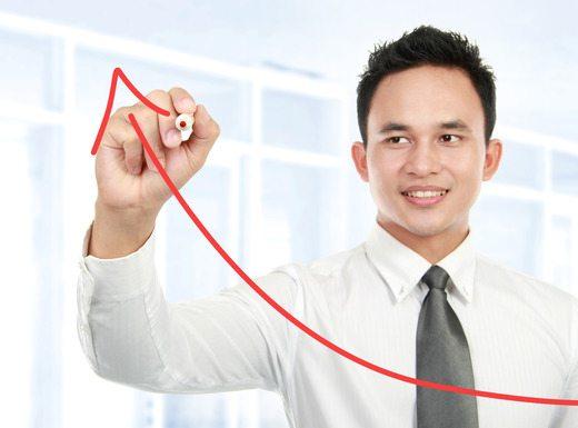 indicadores de rentabilidade
